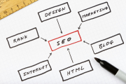 Why Hire an SEO Company Or SEO Services For Online Business?